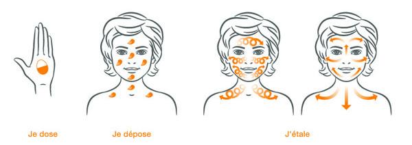 Pas à pas crème solaire visage