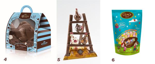 chocolats Pâques