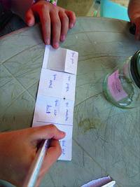 Préparation des étiquettes pour les flacons