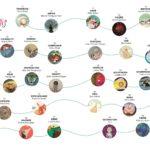 Au fil des émotions : 42 émotions décryptées pour les enfants