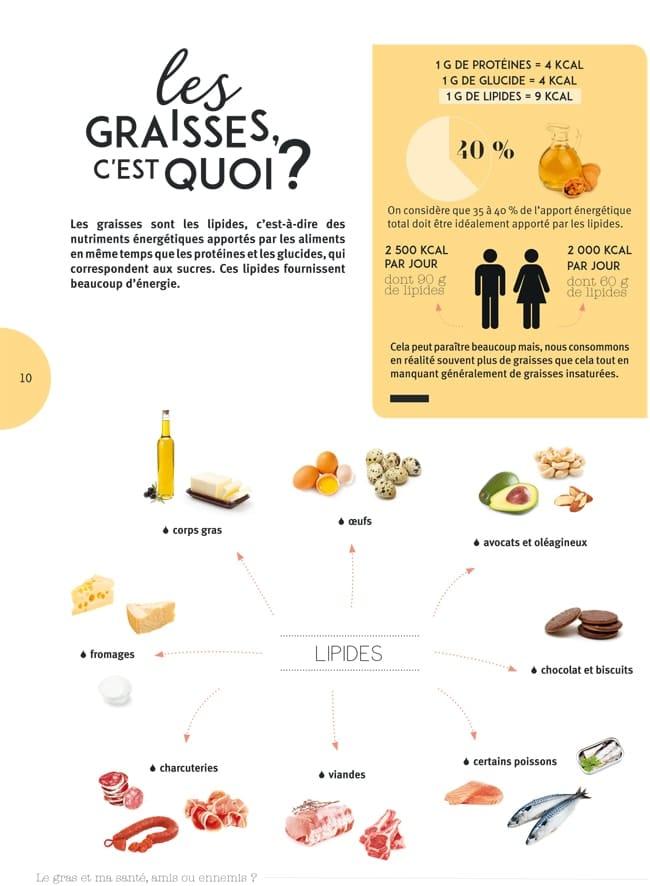 Stop Gras - Larousse Cuisine